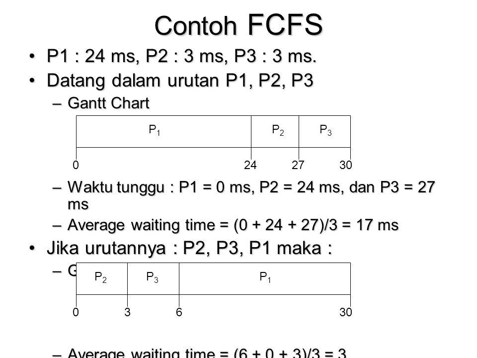 Contoh FCFS P1 : 24 ms, P2 : 3 ms, P3 : 3 ms.P1 : 24 ms, P2 : 3 ms, P3 : 3 ms. Datang dalam urutan P1, P2, P3Datang dalam urutan P1, P2, P3 –Gantt Cha