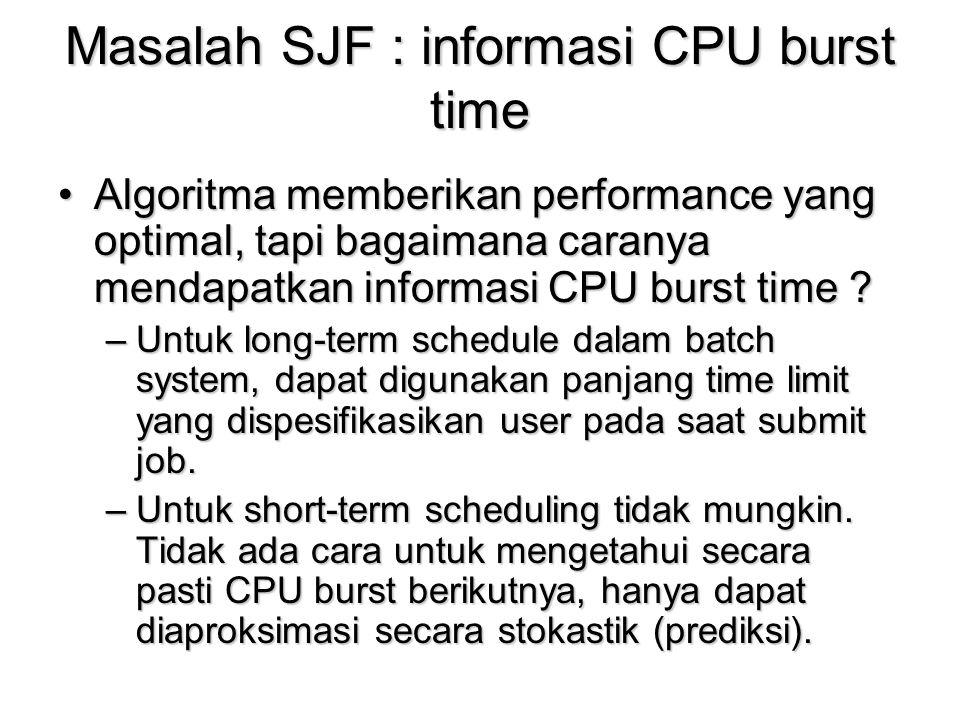 Masalah SJF : informasi CPU burst time Algoritma memberikan performance yang optimal, tapi bagaimana caranya mendapatkan informasi CPU burst time ?Alg