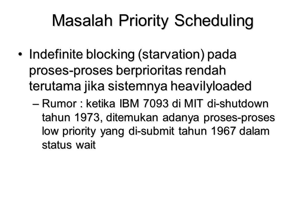 Masalah Priority Scheduling Indefinite blocking (starvation) pada proses-proses berprioritas rendah terutama jika sistemnya heavilyloadedIndefinite bl