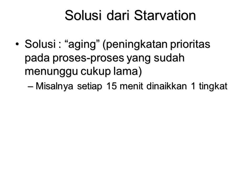 """Solusi dari Starvation Solusi : """"aging"""" (peningkatan prioritas pada proses-proses yang sudah menunggu cukup lama)Solusi : """"aging"""" (peningkatan priorit"""