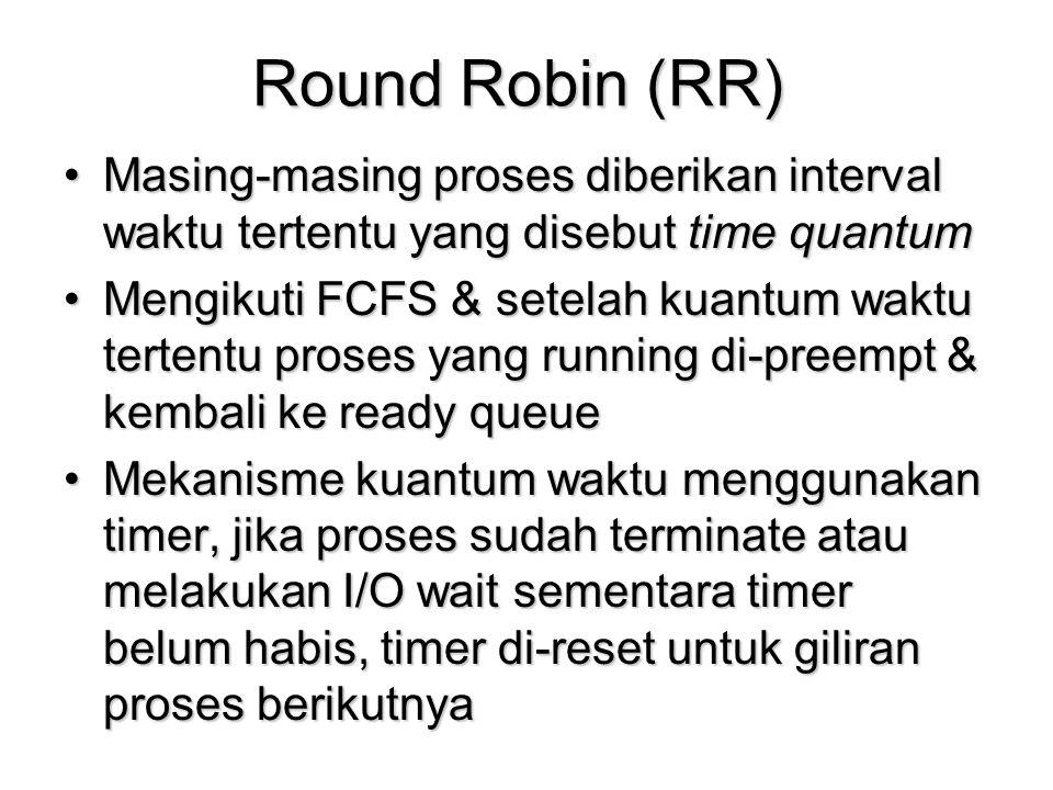 Round Robin (RR) Masing-masing proses diberikan interval waktu tertentu yang disebut time quantumMasing-masing proses diberikan interval waktu tertent