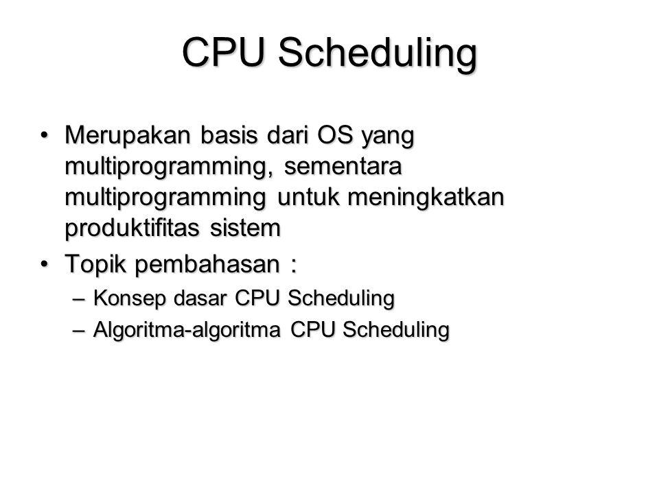 Konsep Dasar CPU Scheduling Dalam multiprogrammingDalam multiprogramming –Suatu proses dieksekusi s.d wait untuk I/O, setelah itu CPU diberikan ke proses lain, dst.