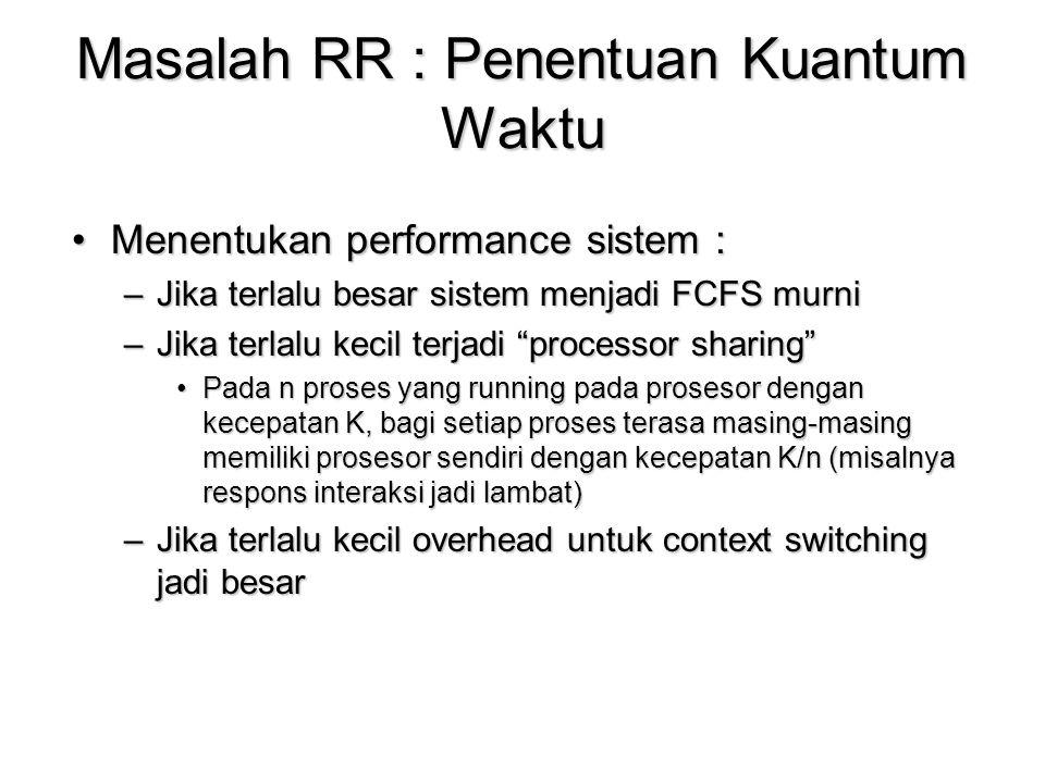 Masalah RR : Penentuan Kuantum Waktu Menentukan performance sistem :Menentukan performance sistem : –Jika terlalu besar sistem menjadi FCFS murni –Jik