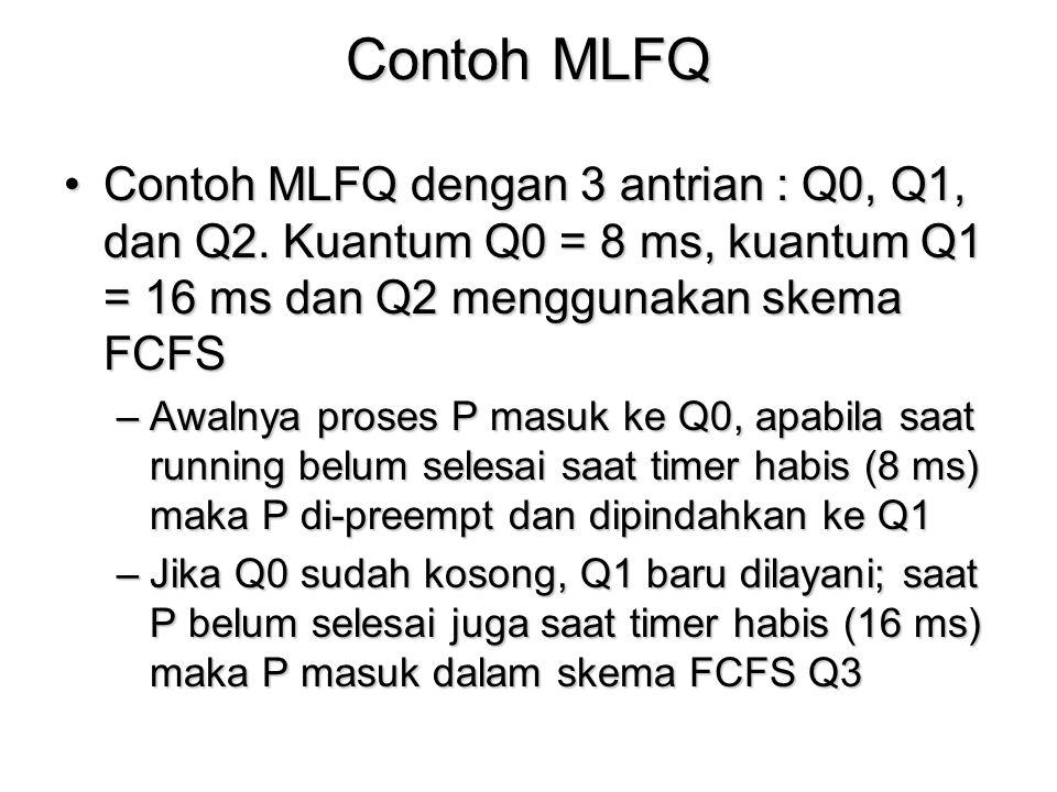 Contoh MLFQ Contoh MLFQ dengan 3 antrian : Q0, Q1, dan Q2. Kuantum Q0 = 8 ms, kuantum Q1 = 16 ms dan Q2 menggunakan skema FCFSContoh MLFQ dengan 3 ant
