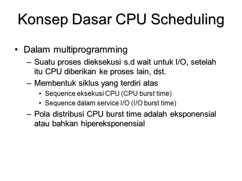 Contoh CPU - I/O Burst scanf n, a, b /* I/O wait */scanf n, a, b /* I/O wait */ for (i=1; i<=n; i++) /* CPU burst */ for (i=1; i<=n; i++) /* CPU burst */ x = x + a*b; x = x + a*b; printf x /* I/O wait */ printf x /* I/O wait */ for (i=1; i<=n; i++) /* CPU burst */ for (i=1; i<=n; i++) /* CPU burst */ for (j=1; j<=n; j++) for (j=1; j<=n; j++) x = x + a*b; x = x + a*b; printf x /* I/O wait */ printf x /* I/O wait */