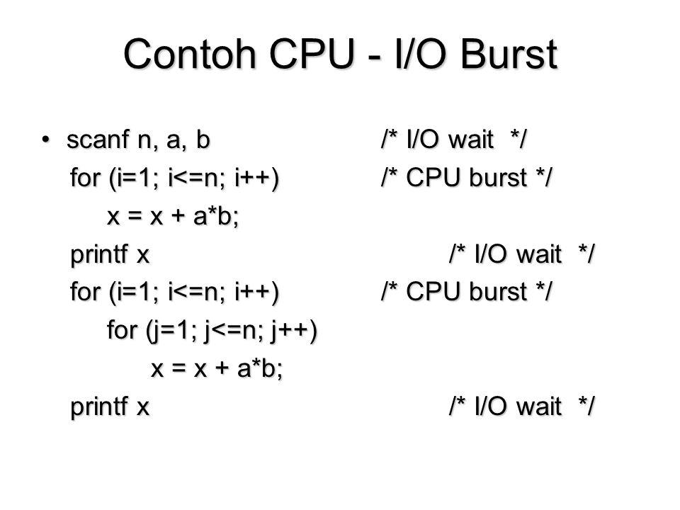 Obyektif Pemilihan algoritma untuk optimisasi :Pemilihan algoritma untuk optimisasi : –Memaksimalkan CPU utilization –Memaksimalkan throughput –Meminimumkan turnaround time –Meminimumkan waiting time –Meminimumkan response time –Meminimumkan response time variance