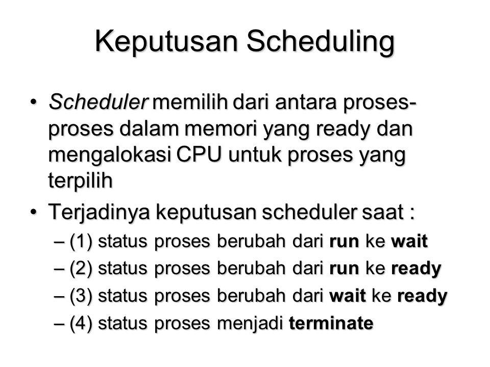 Non-preemptive Scheduler dalam situasi (1) dan (4) disebut non-preemptiveScheduler dalam situasi (1) dan (4) disebut non-preemptive –Sekali CPU ditetapkan untuk suatu proses maka proses tidak akan melepaskannya hingga terminate atau untuk melakukan I/O –Untuk hardware tertentu skema ini merupakan satu-satunya pilihan (misalnya tidak ada timer) –Digunakan oleh MS Windows