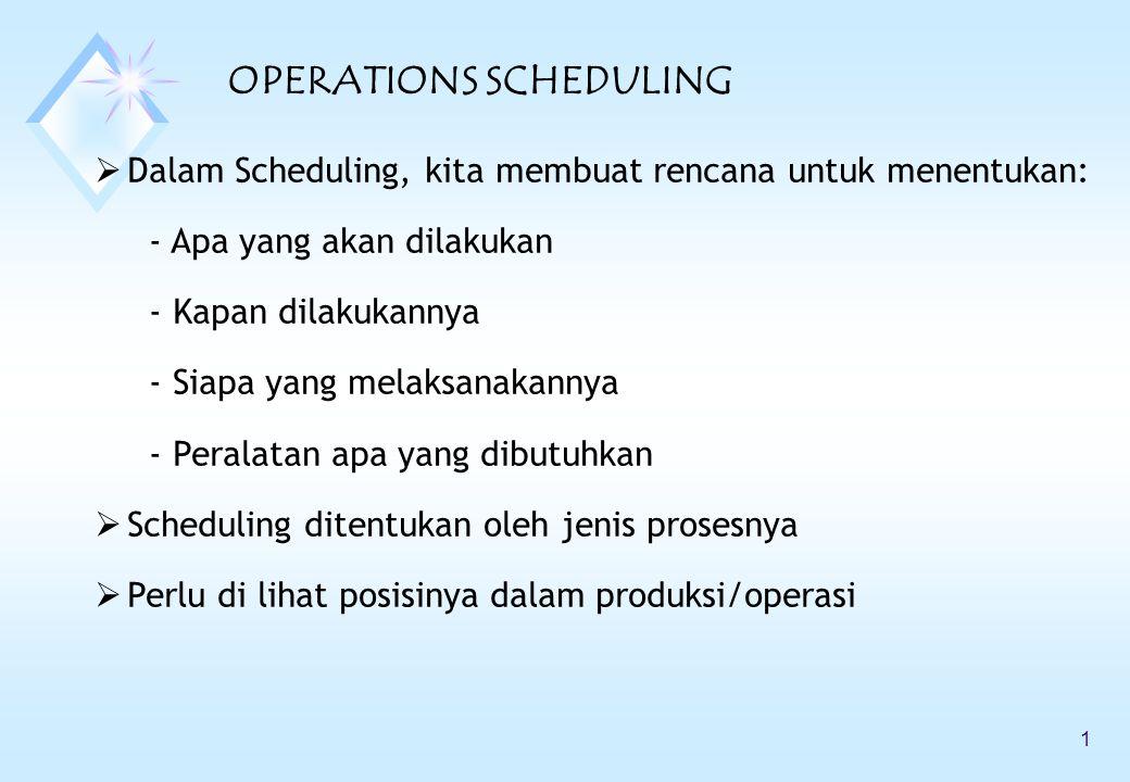 OPERATIONS SCHEDULING  Dalam Scheduling, kita membuat rencana untuk menentukan: - Apa yang akan dilakukan - Kapan dilakukannya - Siapa yang melaksana