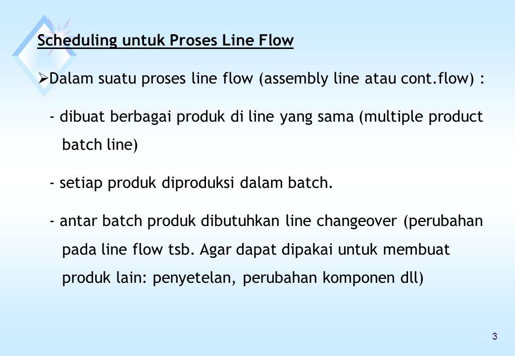 Scheduling untuk Proses Line Flow  Dalam suatu proses line flow (assembly line atau cont.flow) : - dibuat berbagai produk di line yang sama (multiple