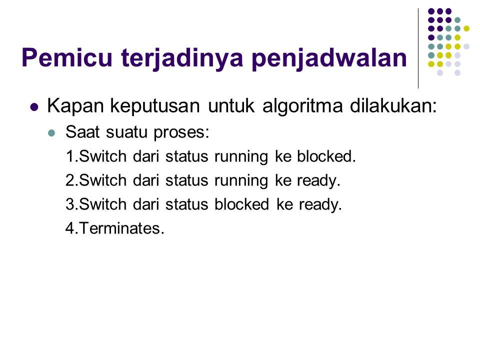 Pemicu terjadinya penjadwalan Kapan keputusan untuk algoritma dilakukan: Saat suatu proses: 1.Switch dari status running ke blocked. 2.Switch dari sta