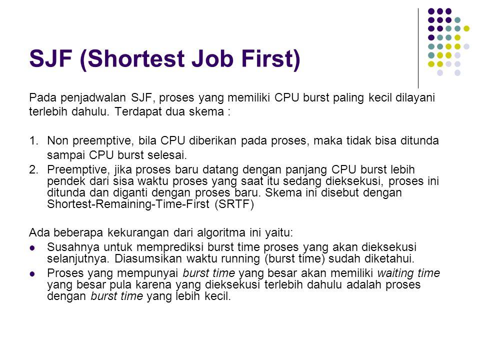 SJF (Shortest Job First) Pada penjadwalan SJF, proses yang memiliki CPU burst paling kecil dilayani terlebih dahulu. Terdapat dua skema : 1. Non preem