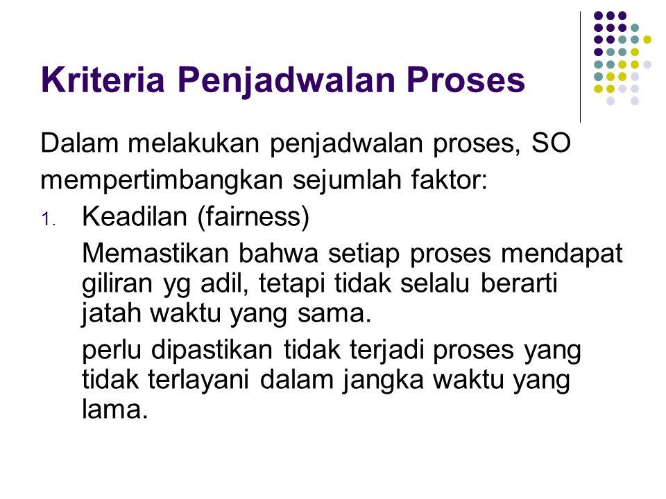 Kriteria Penjadwalan Proses Dalam melakukan penjadwalan proses, SO mempertimbangkan sejumlah faktor: 1. Keadilan (fairness) Memastikan bahwa setiap pr