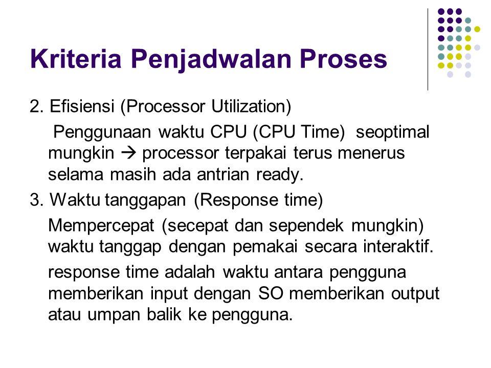 Kriteria Penjadwalan Proses 2. Efisiensi (Processor Utilization) Penggunaan waktu CPU (CPU Time) seoptimal mungkin  processor terpakai terus menerus