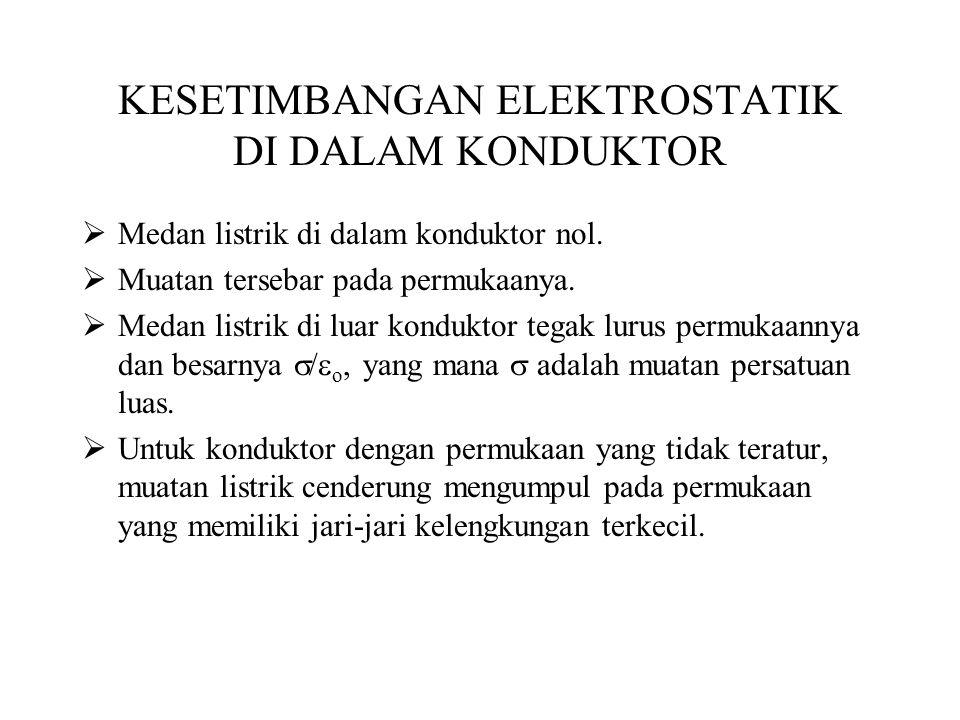 KESETIMBANGAN ELEKTROSTATIK DI DALAM KONDUKTOR  Medan listrik di dalam konduktor nol.  Muatan tersebar pada permukaanya.  Medan listrik di luar kon