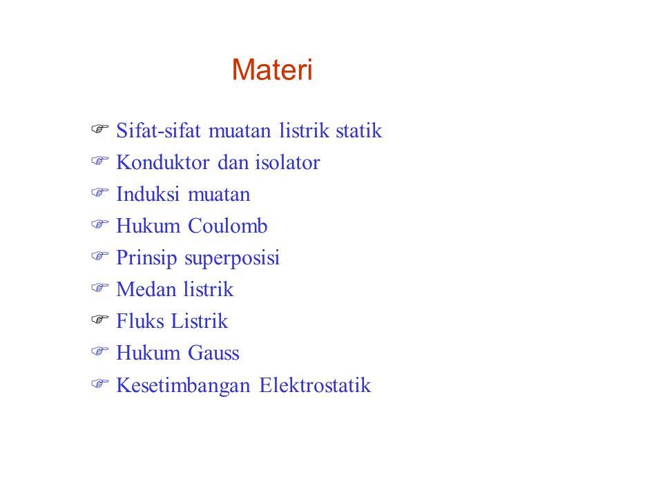 Materi  Sifat-sifat muatan listrik statik  Konduktor dan isolator  Induksi muatan  Hukum Coulomb  Prinsip superposisi  Medan listrik  Fluks Lis