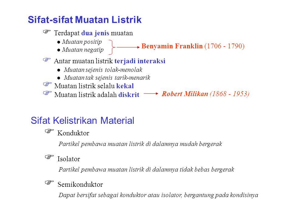  Terdapat dua jenis muatan Muatan positip Muatan negatip Benyamin Franklin (1706 - 1790)  Antar muatan listrik terjadi interaksi Muatan sejenis tola