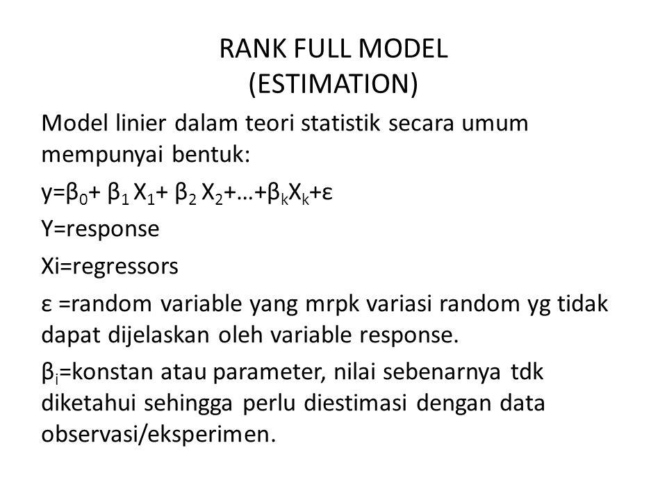 RANK FULL MODEL (ESTIMATION) Model linier dalam teori statistik secara umum mempunyai bentuk: y=β 0 + β 1 X 1 + β 2 X 2 +…+β k X k +ε Y=response Xi=regressors ε =random variable yang mrpk variasi random yg tidak dapat dijelaskan oleh variable response.