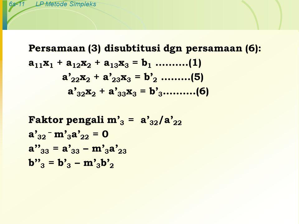 6s-11LP Metode Simpleks Persamaan (3) disubtitusi dgn persamaan (6): a 11 x 1 + a 12 x 2 + a 13 x 3 = b 1 ……….(1) a' 22 x 2 + a' 23 x 3 = b' 2 ………(5) a' 32 x 2 + a' 33 x 3 = b' 3 ……….(6) Faktor pengali m' 3 = a' 32 /a' 22 a' 32 – m' 3 a' 22 = 0 a'' 33 = a' 33 – m' 3 a' 23 b'' 3 = b' 3 – m' 3 b' 2 Persamaan (3) disubtitusi dgn persamaan (6): a 11 x 1 + a 12 x 2 + a 13 x 3 = b 1 ……….(1) a' 22 x 2 + a' 23 x 3 = b' 2 ………(5) a' 32 x 2 + a' 33 x 3 = b' 3 ……….(6) Faktor pengali m' 3 = a' 32 /a' 22 a' 32 – m' 3 a' 22 = 0 a'' 33 = a' 33 – m' 3 a' 23 b'' 3 = b' 3 – m' 3 b' 2