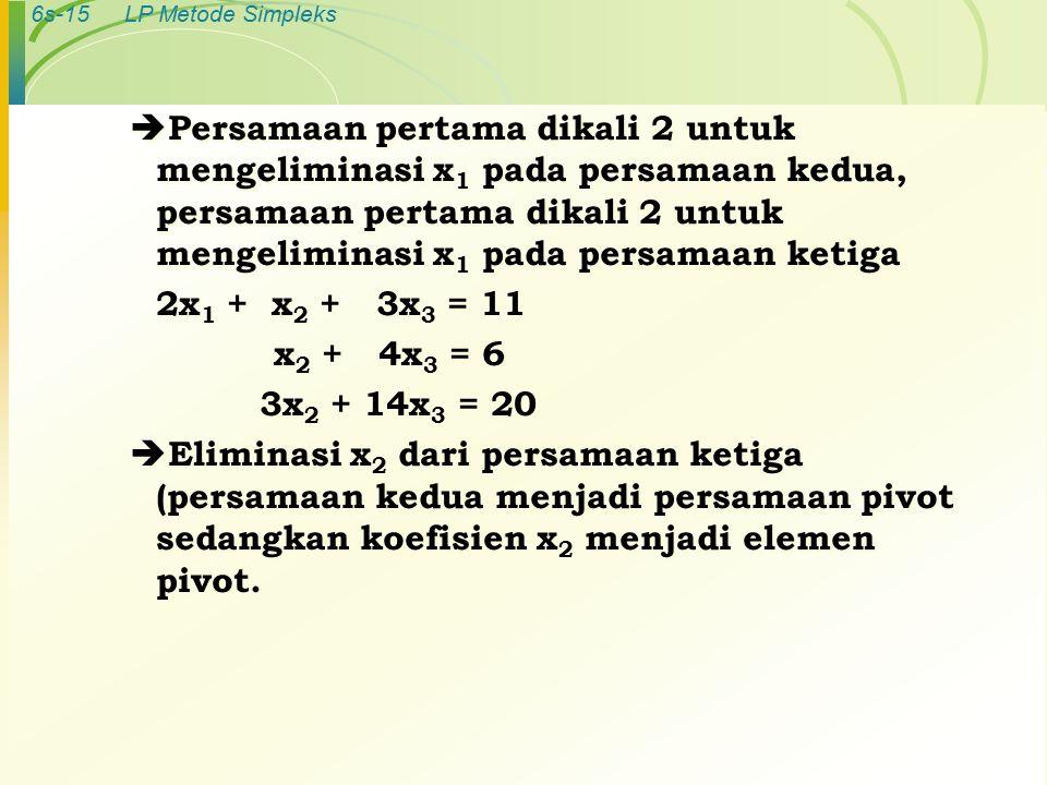 6s-15LP Metode Simpleks  Persamaan pertama dikali 2 untuk mengeliminasi x 1 pada persamaan kedua, persamaan pertama dikali 2 untuk mengeliminasi x 1 pada persamaan ketiga 2x 1 + x 2 + 3x 3 = 11 x 2 + 4x 3 = 6 3x 2 + 14x 3 = 20  Eliminasi x 2 dari persamaan ketiga (persamaan kedua menjadi persamaan pivot sedangkan koefisien x 2 menjadi elemen pivot.
