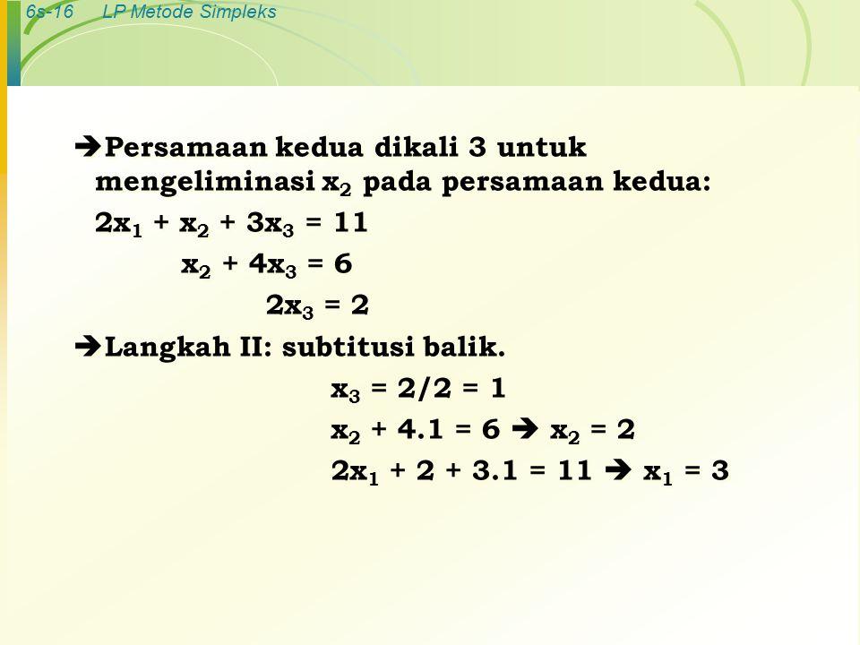 6s-16LP Metode Simpleks  Persamaan kedua dikali 3 untuk mengeliminasi x 2 pada persamaan kedua: 2x 1 + x 2 + 3x 3 = 11 x 2 + 4x 3 = 6 2x 3 = 2  Langkah II: subtitusi balik.