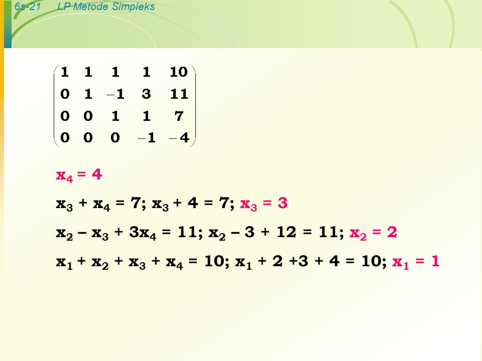 6s-21LP Metode Simpleks x 4 = 4 x 3 + x 4 = 7; x 3 + 4 = 7; x 3 = 3 x 2 – x 3 + 3x 4 = 11; x 2 – 3 + 12 = 11; x 2 = 2 x 1 + x 2 + x 3 + x 4 = 10; x 1 + 2 +3 + 4 = 10; x 1 = 1 x 4 = 4 x 3 + x 4 = 7; x 3 + 4 = 7; x 3 = 3 x 2 – x 3 + 3x 4 = 11; x 2 – 3 + 12 = 11; x 2 = 2 x 1 + x 2 + x 3 + x 4 = 10; x 1 + 2 +3 + 4 = 10; x 1 = 1