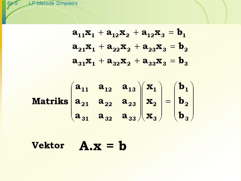 6s-6LP Metode Simpleks Solusi sistem persamaan aljabar linier dapat ditentukan jika memenuhi syarat- syarat:  A.x = b mempunyai jawab unik x  V untuk setiap b  V  A.x =b hanya mempunyai satu solusi x  V untuk setiap b  V  Jika A.x = 0, berarti x = 0  A -1 atau inversi matriks A ada,  Determinan A  0  Rank (A) = n, (matriks A berorde n) Solusi sistem persamaan aljabar linier dapat ditentukan jika memenuhi syarat- syarat:  A.x = b mempunyai jawab unik x  V untuk setiap b  V  A.x =b hanya mempunyai satu solusi x  V untuk setiap b  V  Jika A.x = 0, berarti x = 0  A -1 atau inversi matriks A ada,  Determinan A  0  Rank (A) = n, (matriks A berorde n)