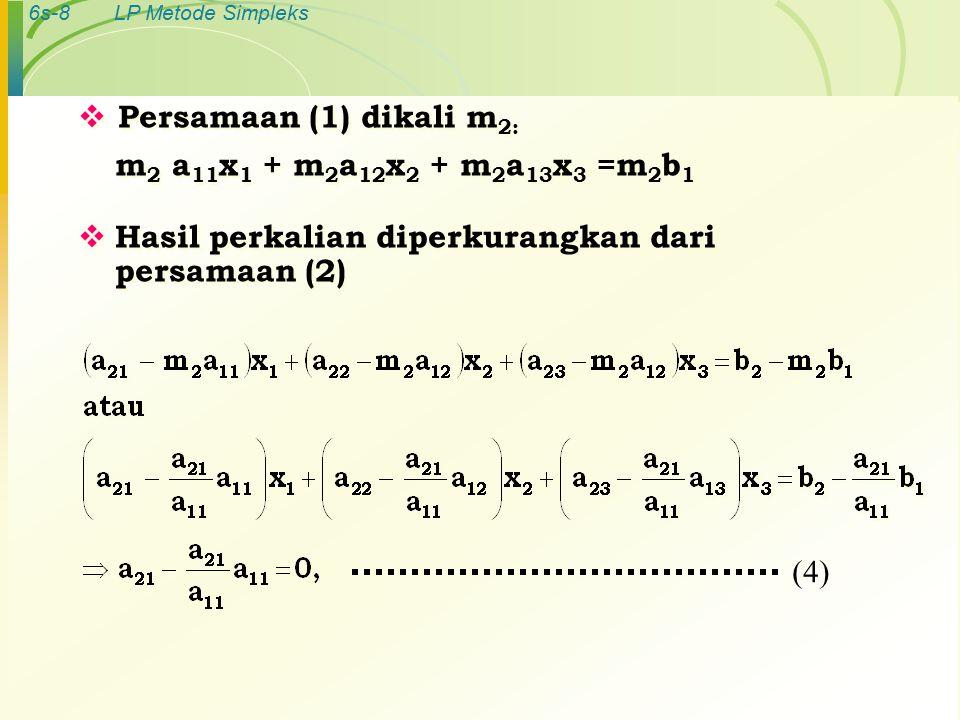 6s-8LP Metode Simpleks  Persamaan (1) dikali m 2: m 2 a 11 x 1 + m 2 a 12 x 2 + m 2 a 13 x 3 =m 2 b 1  Hasil perkalian diperkurangkan dari persamaan (2)  Persamaan (1) dikali m 2: m 2 a 11 x 1 + m 2 a 12 x 2 + m 2 a 13 x 3 =m 2 b 1  Hasil perkalian diperkurangkan dari persamaan (2) (4)