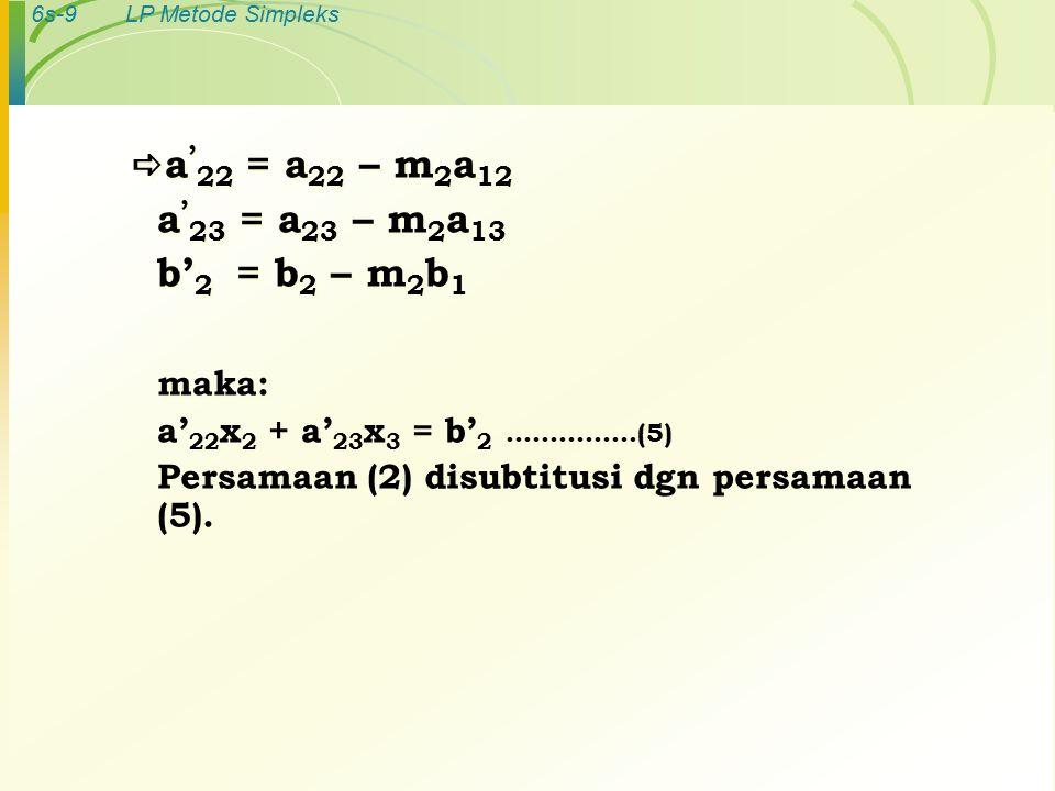 6s-9LP Metode Simpleks  a ' 22 = a 22 – m 2 a 12 a ' 23 = a 23 – m 2 a 13 b' 2 = b 2 – m 2 b 1 maka: a' 22 x 2 + a' 23 x 3 = b' 2 ……………(5) Persamaan (2) disubtitusi dgn persamaan (5).