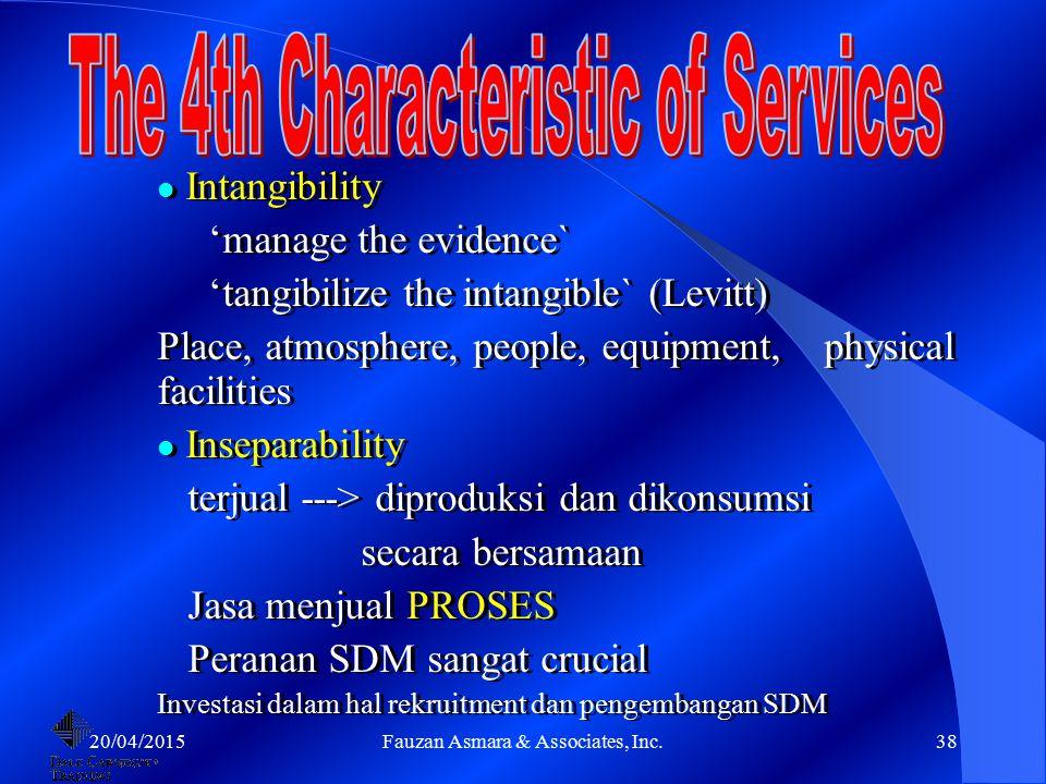 PRODUCT CATEGORY JASA MURNI JASA UTAMA CAMPURAN PRODUK UTAMA PRODUK MURNI 20/04/201537Fauzan Asmara & Associates, Inc.