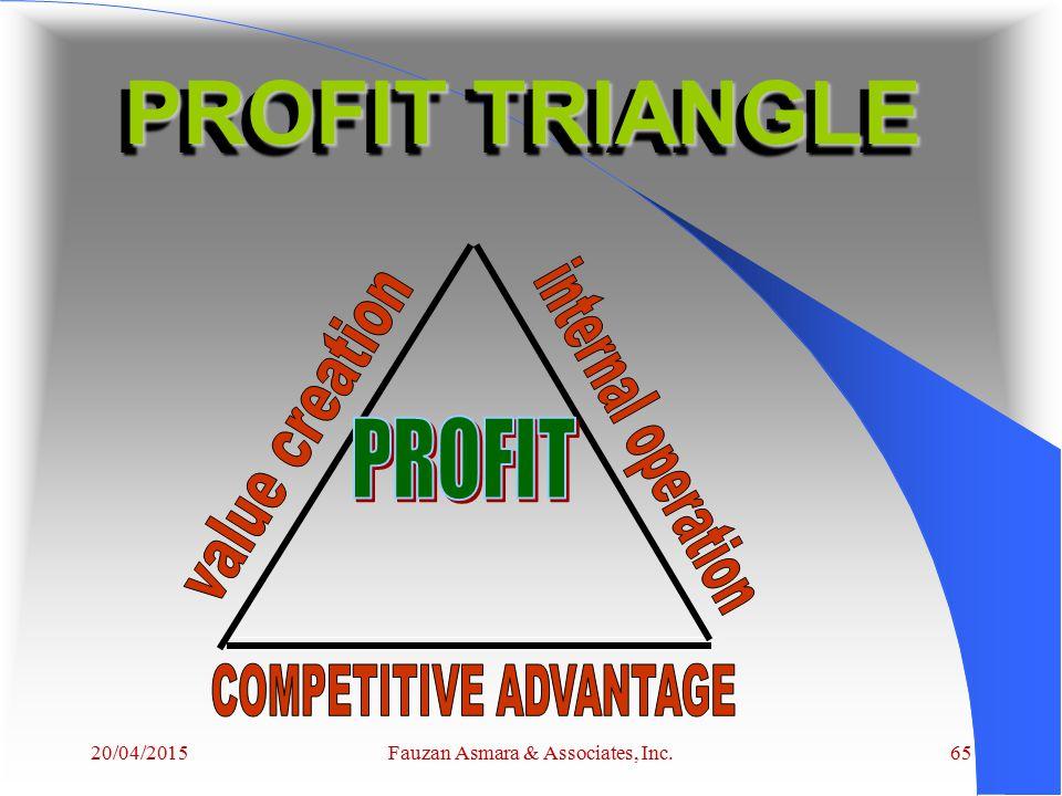 Tiga pendorong utama untuk mencapai tujuan customer relationship management yaitu terciptanya high customer equity Value equity  penilaian objektif p