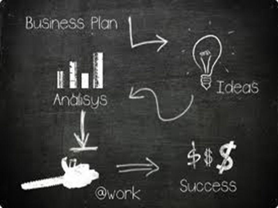 Perencanaan Bisnis adalah Dokumen tertulis yang menguraikan ide dasar yang mendasari pertimbangan pendirian bisnis dan hal yang berkenaan dengan pendirian tersebut Elia Ardyan, SE,MBA www.eliaardyan.wordpress.com Gambaran PB: Ide dasar.