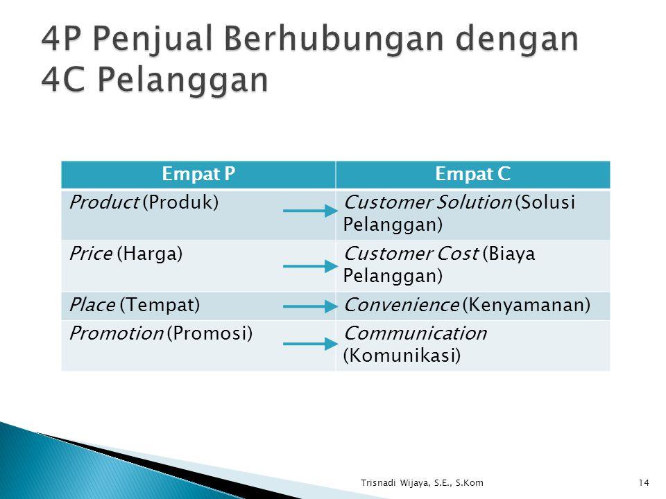 Trisnadi Wijaya, S.E., S.Kom14 Empat PEmpat C Product (Produk)Customer Solution (Solusi Pelanggan) Price (Harga)Customer Cost (Biaya Pelanggan) Place (Tempat)Convenience (Kenyamanan) Promotion (Promosi)Communication (Komunikasi)