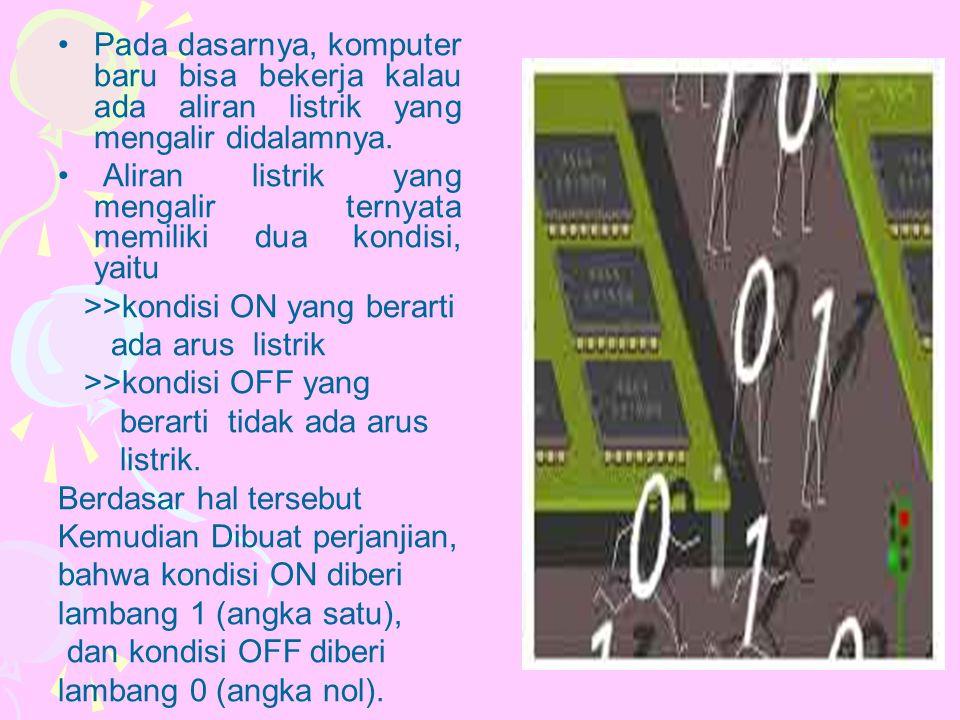 Macam sistem bilangan Sistem bilangan decimal (sepuluh) Sistem bilangan biner (dua) Sistem bilangan hexadecimal (enambelas)
