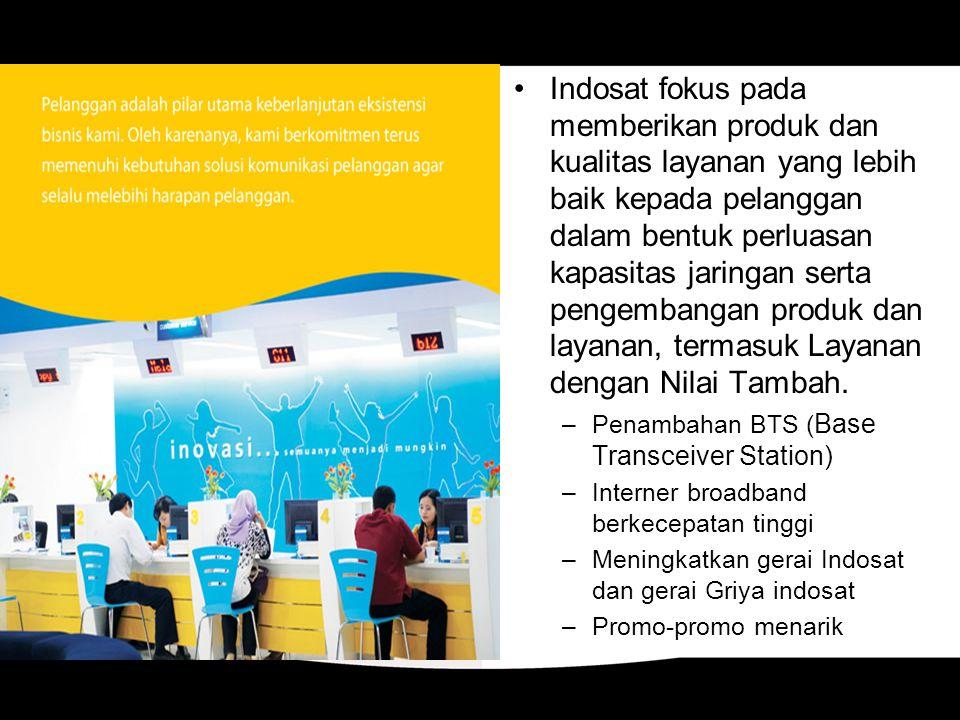 Indosat fokus pada memberikan produk dan kualitas layanan yang lebih baik kepada pelanggan dalam bentuk perluasan kapasitas jaringan serta pengembangan produk dan layanan, termasuk Layanan dengan Nilai Tambah.