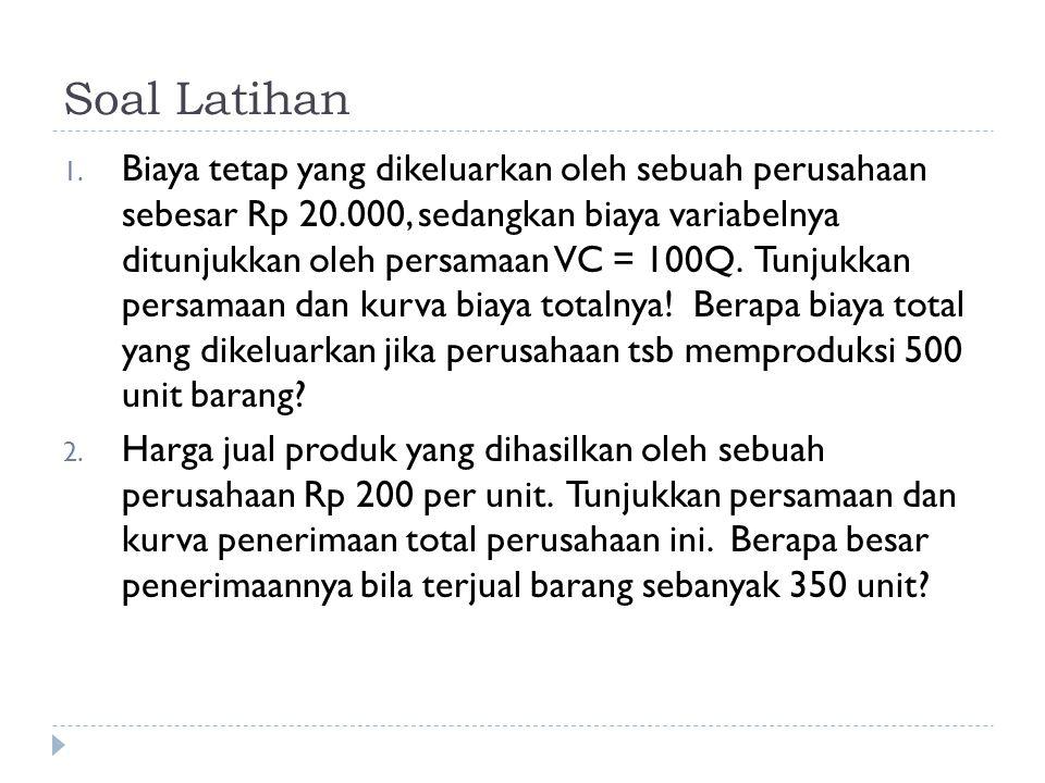 Soal Latihan 1. Biaya tetap yang dikeluarkan oleh sebuah perusahaan sebesar Rp 20.000, sedangkan biaya variabelnya ditunjukkan oleh persamaan VC = 100
