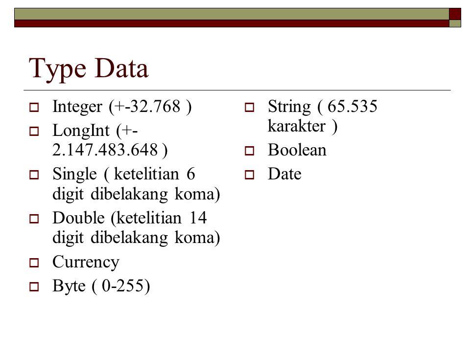 Type Data  Integer (+-32.768 )  LongInt (+- 2.147.483.648 )  Single ( ketelitian 6 digit dibelakang koma)  Double (ketelitian 14 digit dibelakang