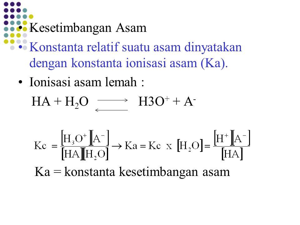 Kesetimbangan Asam Konstanta relatif suatu asam dinyatakan dengan konstanta ionisasi asam (Ka). Ionisasi asam lemah : HA + H 2 O H3O + + A - Ka = kons