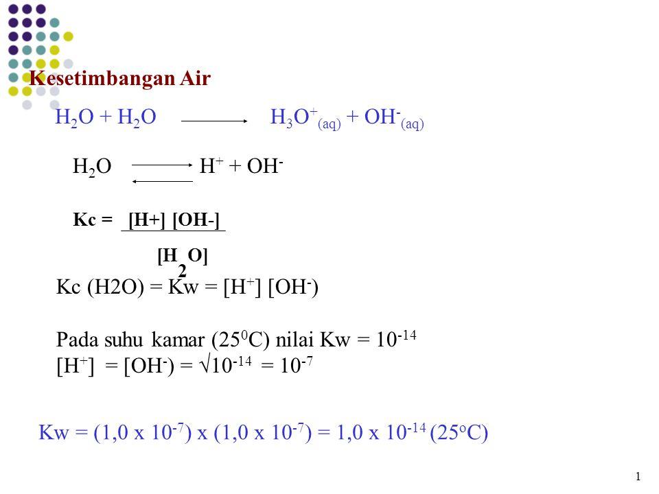 Kesetimbangan Air H 2 O + H 2 OH 3 O + (aq) + OH - (aq) Kw = (1,0 x 10 -7 ) x (1,0 x 10 -7 ) = 1,0 x 10 -14 (25 o C) 1 H 2 O H + + OH - Kc = [H+] [OH-