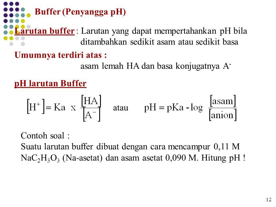 Buffer (Penyangga pH) Larutan buffer : Larutan yang dapat mempertahankan pH bila ditambahkan sedikit asam atau sedikit basa Umumnya terdiri atas : asa