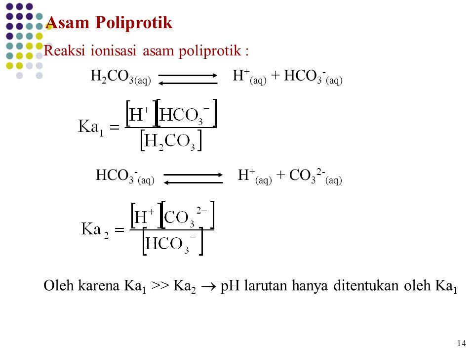 14 Asam Poliprotik Reaksi ionisasi asam poliprotik : H 2 CO 3(aq) H + (aq) + HCO 3 - (aq) HCO 3 - (aq) H + (aq) + CO 3 2- (aq) Oleh karena Ka 1 >> Ka