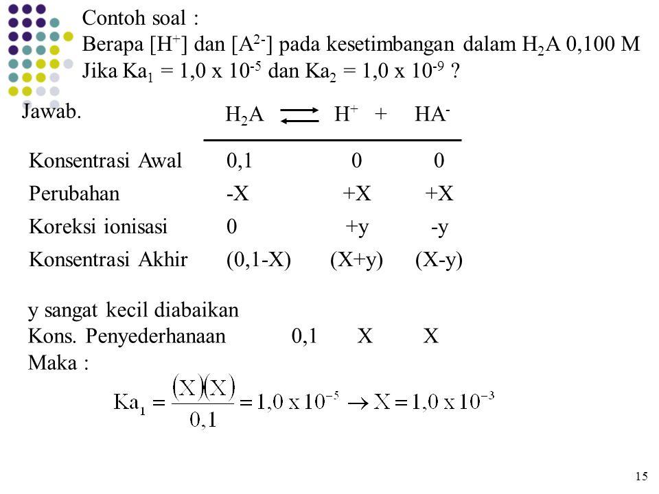 15 Contoh soal : Berapa [H + ] dan [A 2- ] pada kesetimbangan dalam H 2 A 0,100 M Jika Ka 1 = 1,0 x 10 -5 dan Ka 2 = 1,0 x 10 -9 ? Jawab. Konsentrasi
