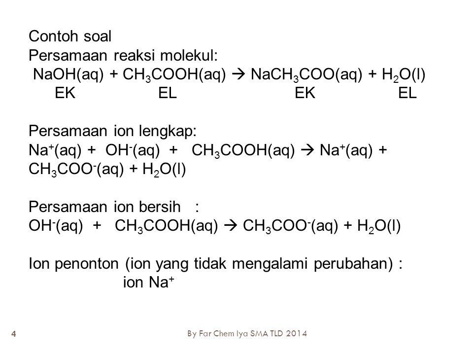 Contoh soal Persamaan reaksi molekul: NaOH(aq) + CH 3 COOH(aq)  NaCH 3 COO(aq) + H 2 O(l) EK EL EK EL Persamaan ion lengkap: Na + (aq) + OH - (aq) +