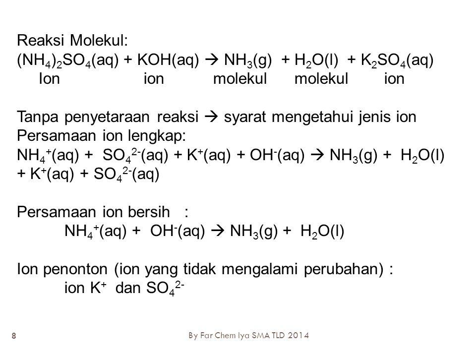Reaksi Molekul: (NH 4 ) 2 SO 4 (aq) + KOH(aq)  NH 3 (g) + H 2 O(l) + K 2 SO 4 (aq) Ion ion molekul molekul ion Tanpa penyetaraan reaksi  syarat meng