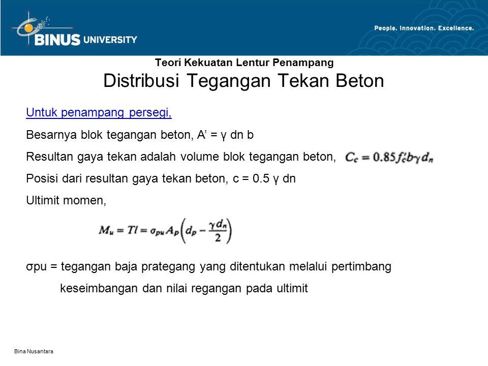 Bina Nusantara Teori Kekuatan Lentur Penampang Distribusi Tegangan Tekan Beton Untuk penampang persegi, Besarnya blok tegangan beton, A' = γ dn b Resu
