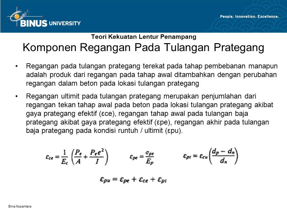 Bina Nusantara Teori Kekuatan Lentur Penampang Komponen Regangan Pada Tulangan Prategang Regangan pada tulangan prategang terekat pada tahap pembebana