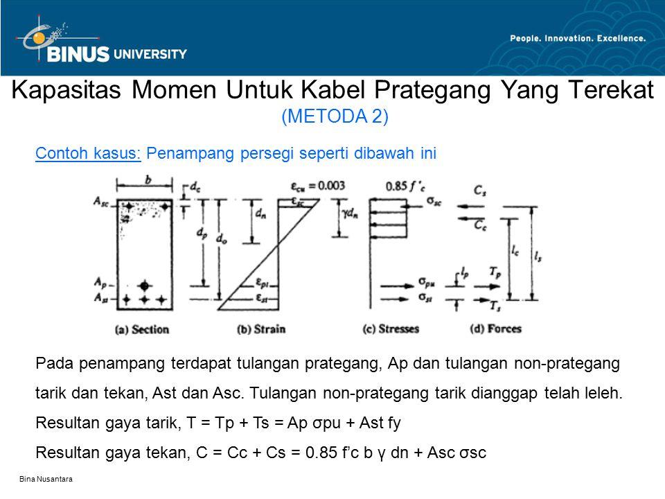 Bina Nusantara Kapasitas Momen Untuk Kabel Prategang Yang Terekat (METODA 2) Contoh kasus: Penampang persegi seperti dibawah ini Pada penampang terdap