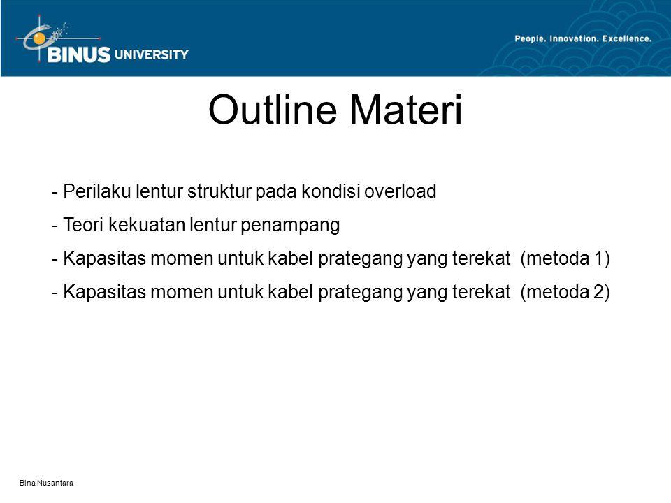Bina Nusantara Outline Materi - Perilaku lentur struktur pada kondisi overload - Teori kekuatan lentur penampang - Kapasitas momen untuk kabel pratega