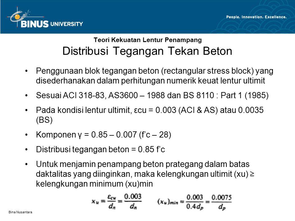 Bina Nusantara Teori Kekuatan Lentur Penampang Distribusi Tegangan Tekan Beton Penggunaan blok tegangan beton (rectangular stress block) yang disederh