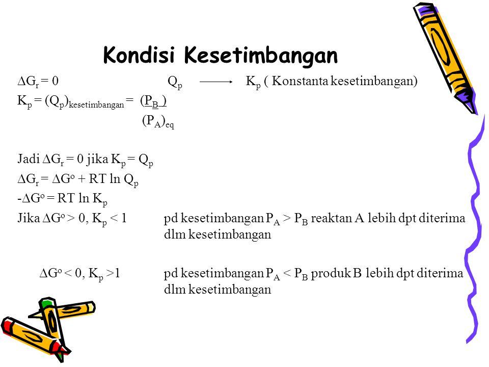Kondisi Kesetimbangan  G r = 0 Q p K p ( Konstanta kesetimbangan) K p = (Q p ) kesetimbangan = (P B ) (P A ) eq Jadi  G r = 0 jika K p = Q p  G r =