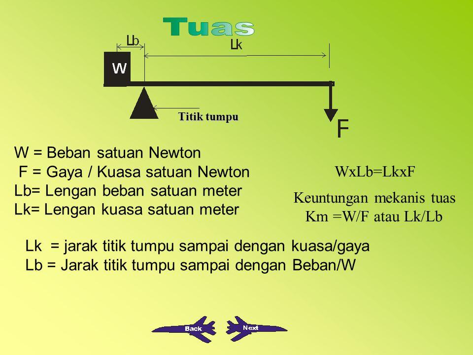 W = Beban satuan Newton F = Gaya / Kuasa satuan Newton Lb= Lengan beban satuan meter Lk= Lengan kuasa satuan meter Lk = jarak titik tumpu sampai dengan kuasa/gaya Lb = Jarak titik tumpu sampai dengan Beban/W Titik tumpu WxLb=LkxF Keuntungan mekanis tuas Km =W/F atau Lk/Lb